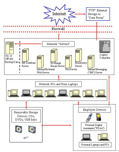 ICC Digital Library